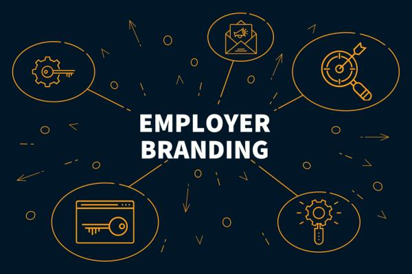 Lab Employer Branding