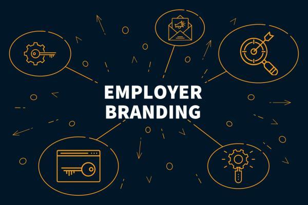 Lab Employer Branding