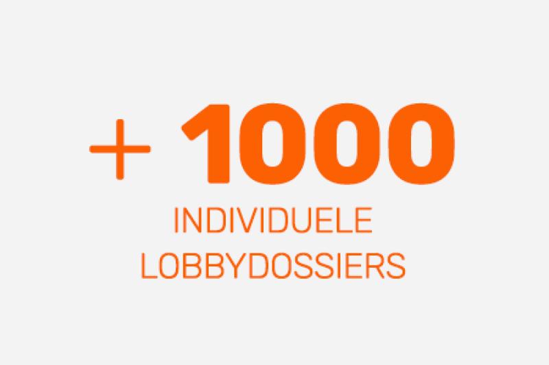 individuele lobbydossiers