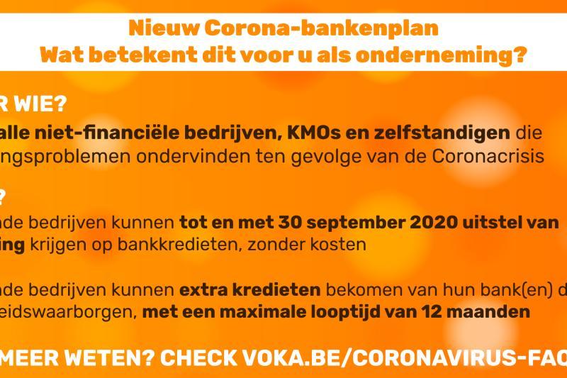 Akkoord banken Coronacrisis