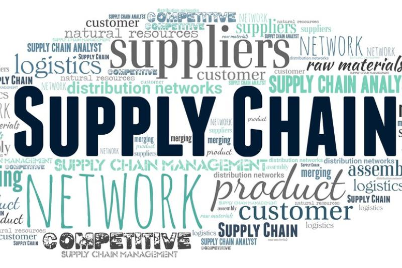Supply Chain Business Network