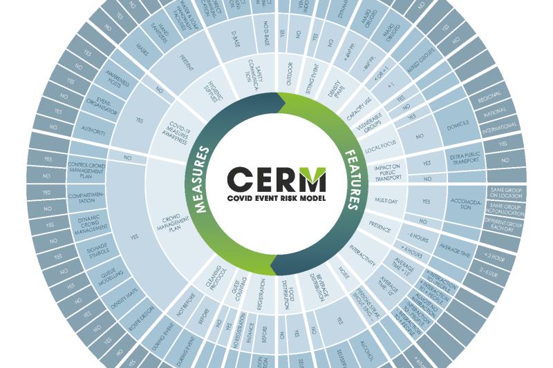 COVID-Event Risk Model