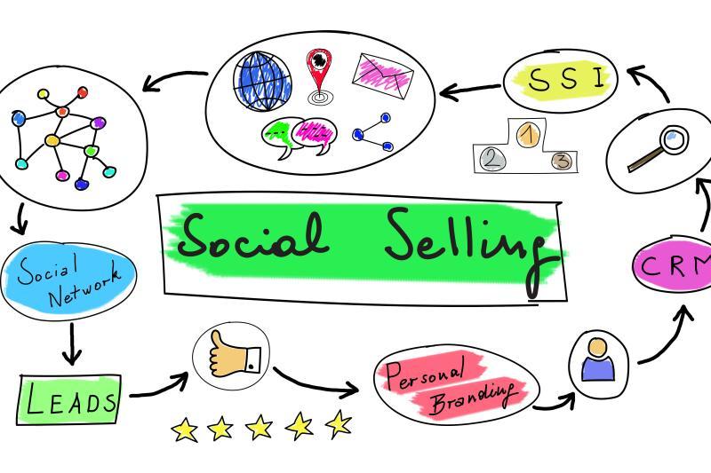 Foto social selling