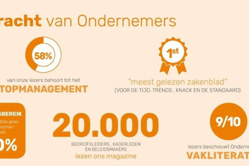 De kracht van Ondernemers Vlaams-Brabant