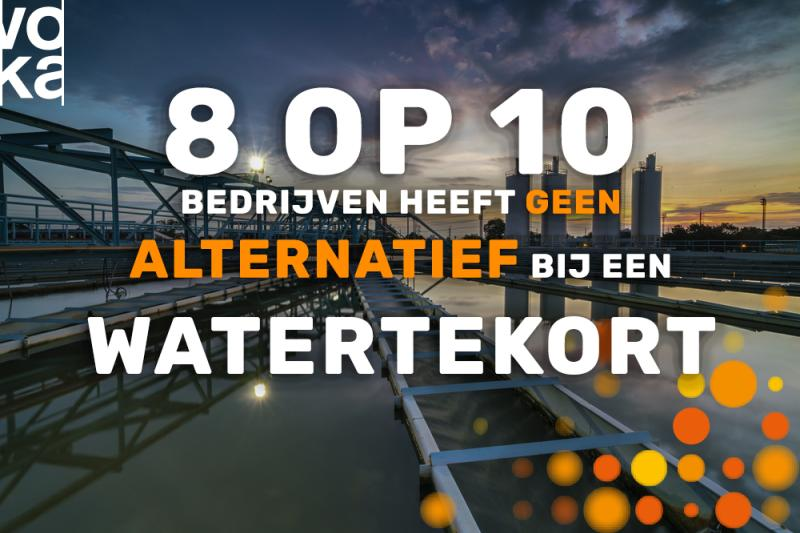 Watertekort