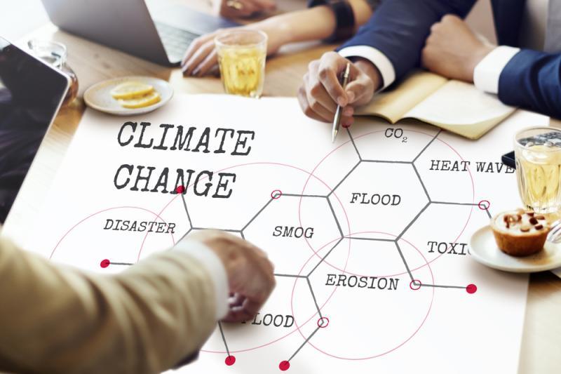 Klimaatplan