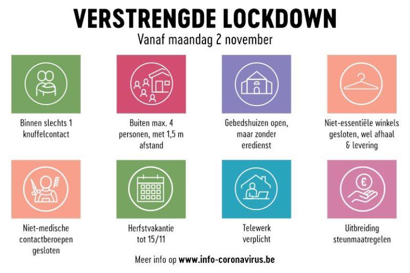 Voka West-Vlaanderen: Tweede lockdown is opnieuw heel zware klap voor onze economie